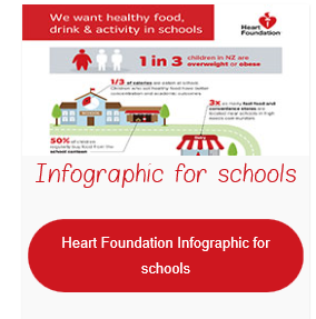 NHF infographic for schools