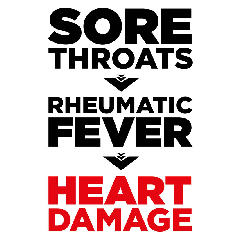 Rheumatic Fever mobile